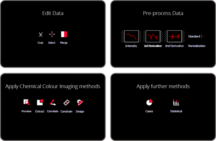 Perception STUDIO - Tools to handle hyperspectral data