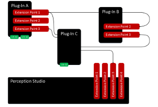 Plugin Concept - Perception Studio